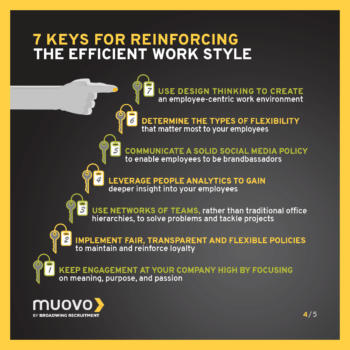 7 Keys for Reinforcing the Efficient Work Style