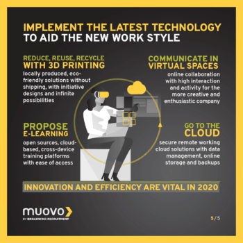 Implement Latest Technology to Aid the New Work Style